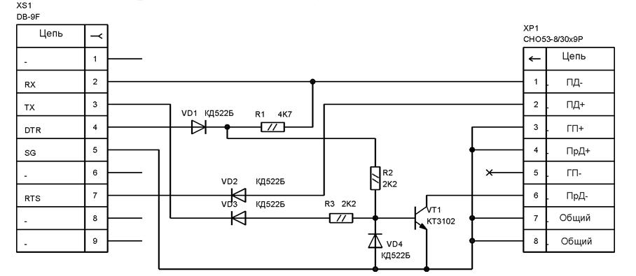 Рисунок 1 – Схема подключения